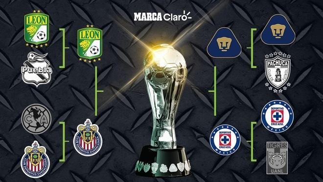 Listas las semifinales del Apertura 2020 en la Liga MX.