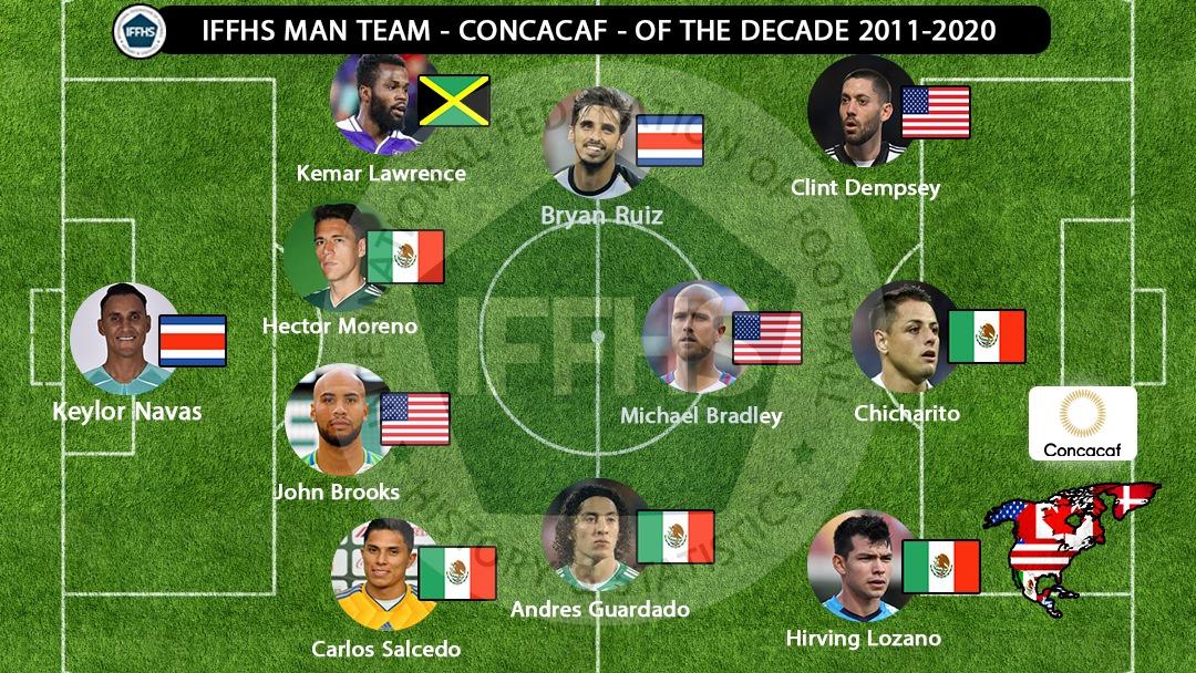 Keylor Navas, Bryan Ruiz y Shirley Cruz en el Once ideal de la década en Concacaf según la IFFHS.