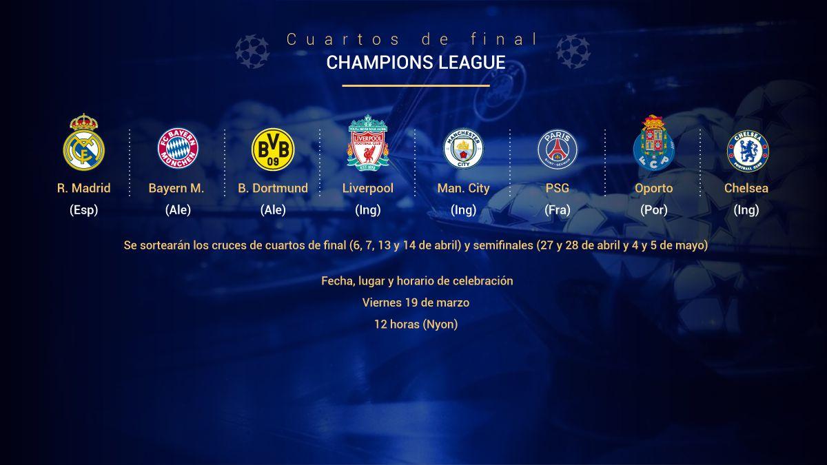 Listos los clasificados a los cuartos de final de la Champions.
