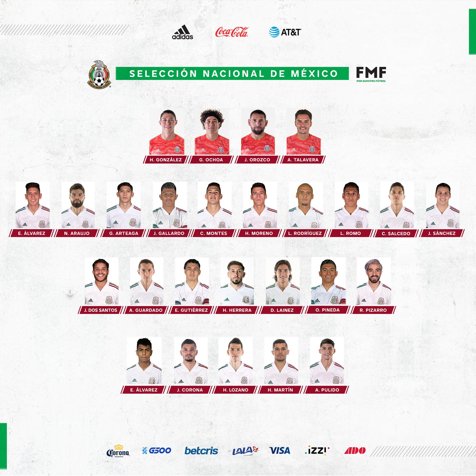 México convocó 26 jugadores para los partidos amistosos ante Gales y Costa Rica.