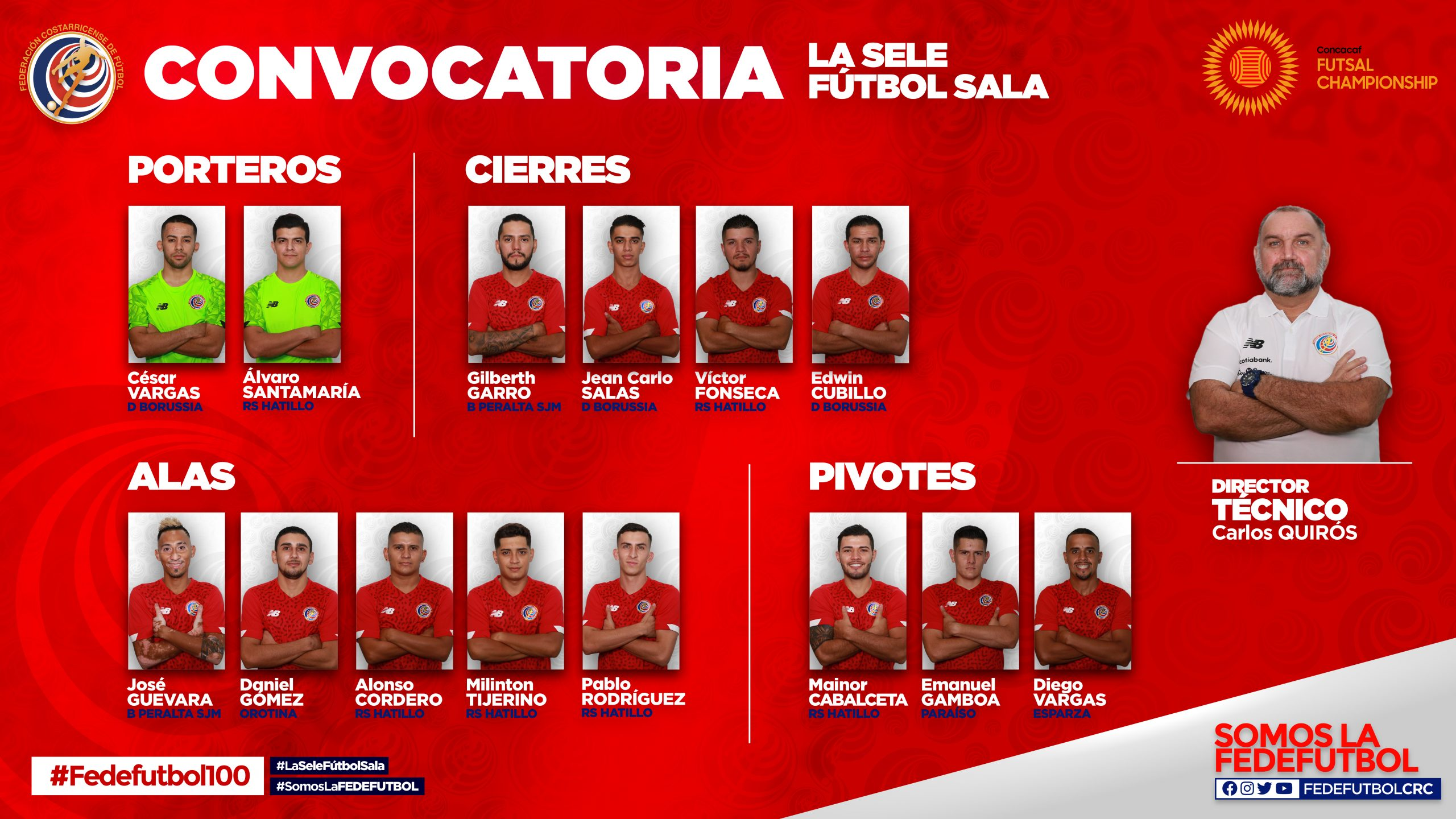 La Selección de Fútbol Sala definió a sus convocados para el Premundial.