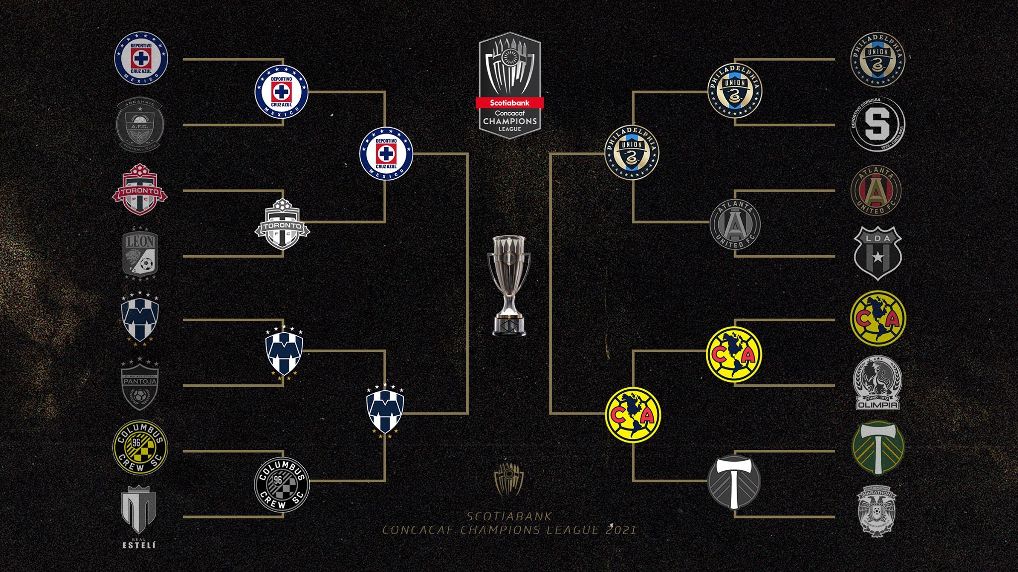 América vs Philadelphia Union y Monterrey vs Cruz Azul, las semifinales de la Concachampions.